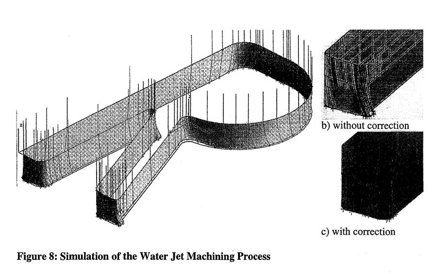 Simulation of the Water Jet Machining Process